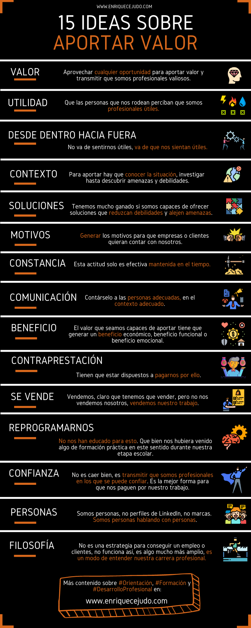 15 ideas sobre aportar valor